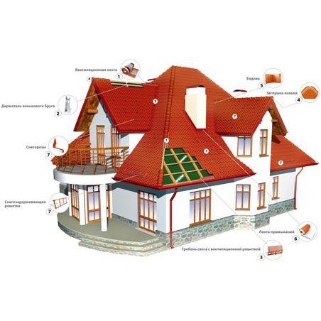 Equipment roof