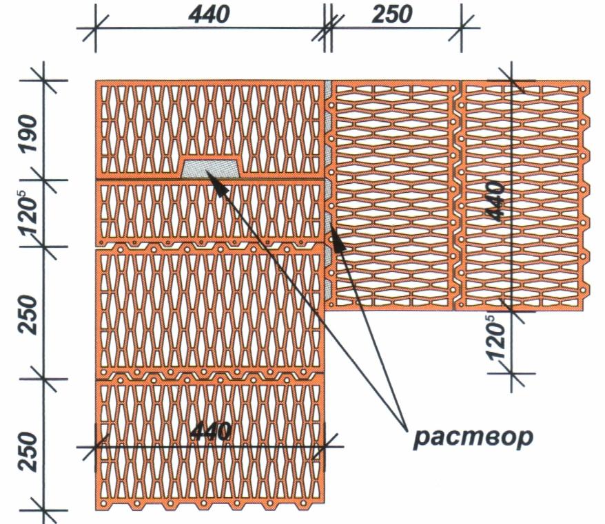 Укладка блока Porotherm