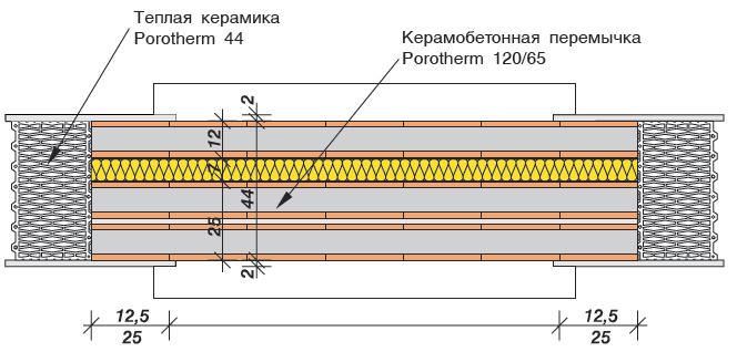 Схема монтажа на стену из 44 блоков